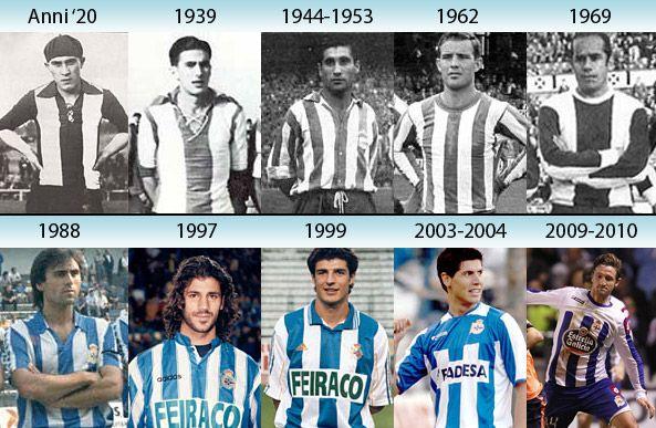 Maglie storiche Deportivo La Coruna