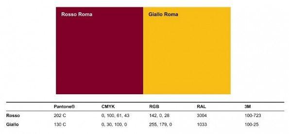I colori ufficiali del Comune di Roma