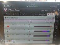 Dati registrati Elite System adidas