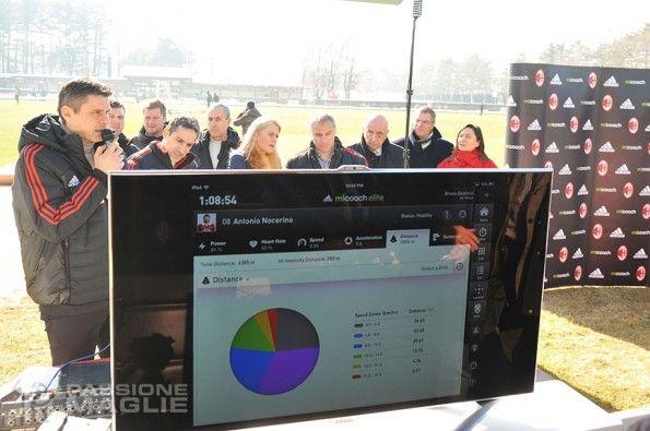 Tognaccini del MilanLab spiega adidas Elite System