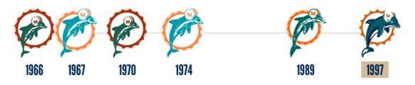 Miami Dolphins logo 1966-1997