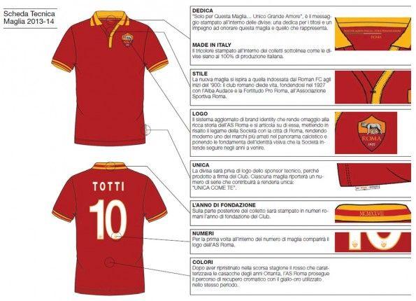 Scheda tecnica maglia AS Roma 2013-2014