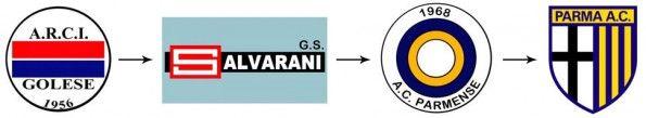Evoluzione storica stemmi Parmense-Parma