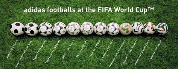 I palloni dei mondiali dal 1970 al 2014