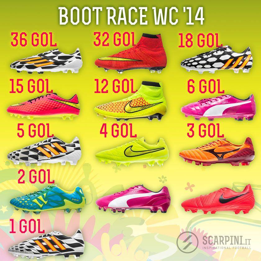 Boot race mondiali 2014 Ottavi