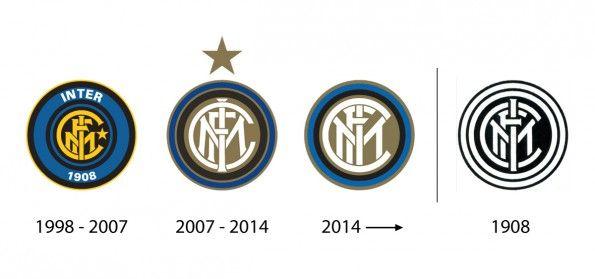 Storia stemma logo Inter