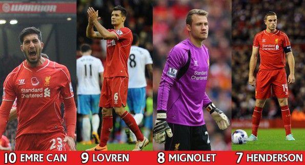 Can, Lovren, Mignolet, Henderson del Liverpool