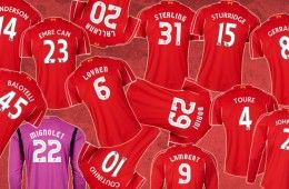 Top 10 maglie più vendute Liverpool 2014-15