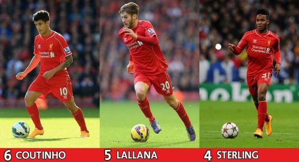 Coutinho, Lallana, Sterling maglia Liverpool