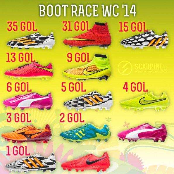 Boot race terza giornata