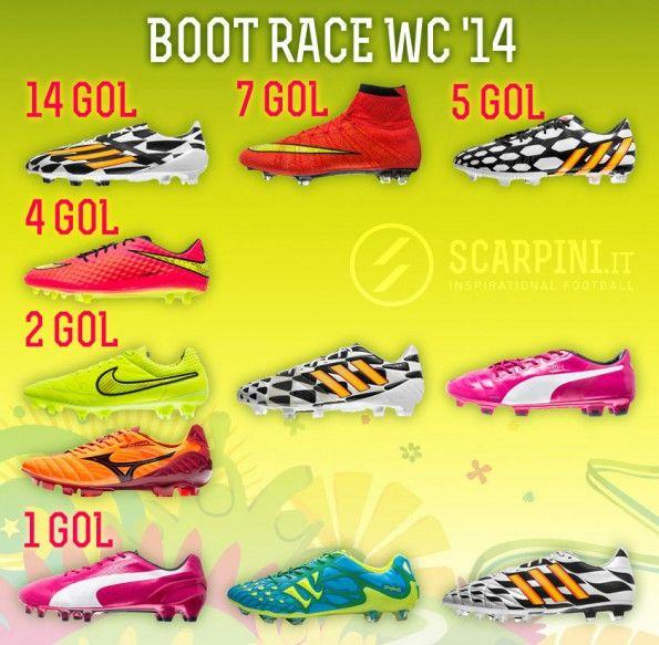 Boot race prima giornata