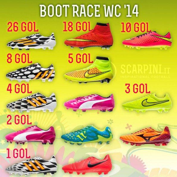 Boot race seconda giornata