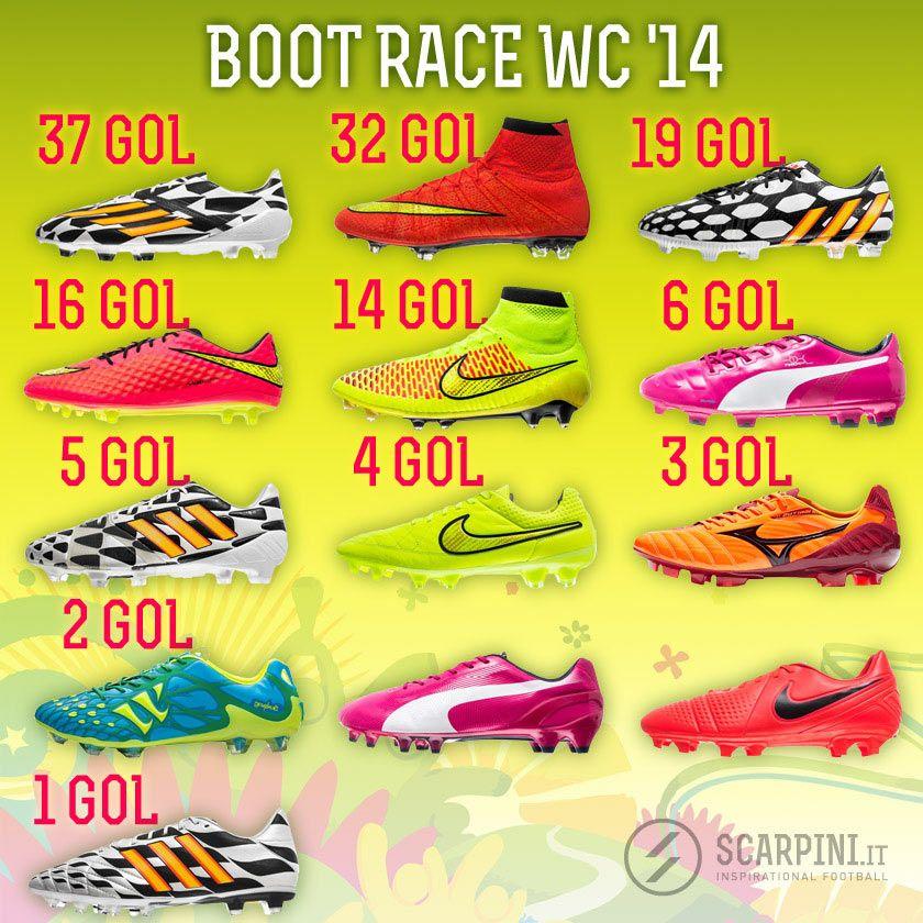 Boot race quarti di finale