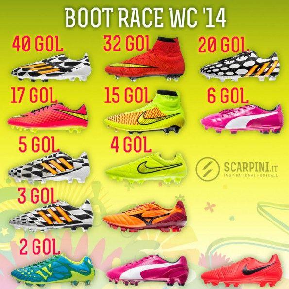 Classifica boot race semifinali