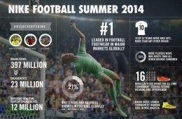 Numeri Nike Estate 2014