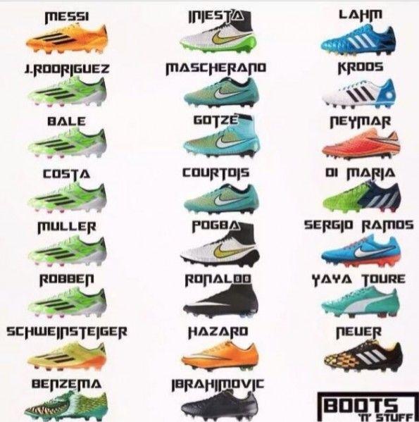 Scarpe da calcio dei candidati al pallone d'oro 2014