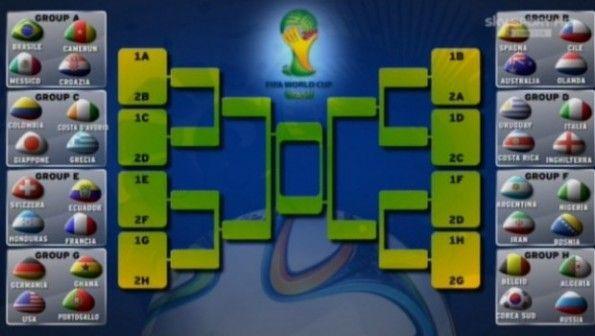 Terza giornata mondiali 2014