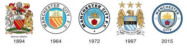 Tutti gli stemmi del Manchester City