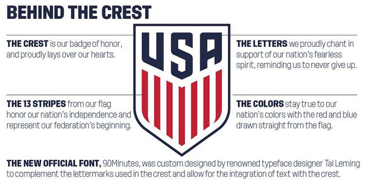 US soccer dettagli