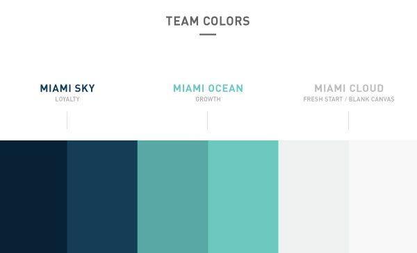 Inter Miami MLS Colori