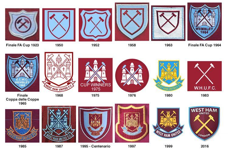 Storia stemma West Ham United
