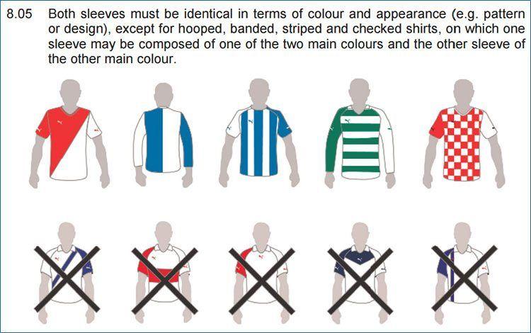Regolamento kit Uefa