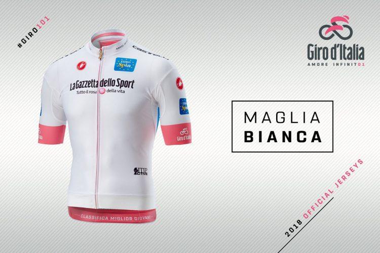 Giro d'Italia 2018, maglia bianca, classifica giovani