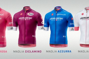 Maglie Giro d'Italia 2018 realizzate da Castelli