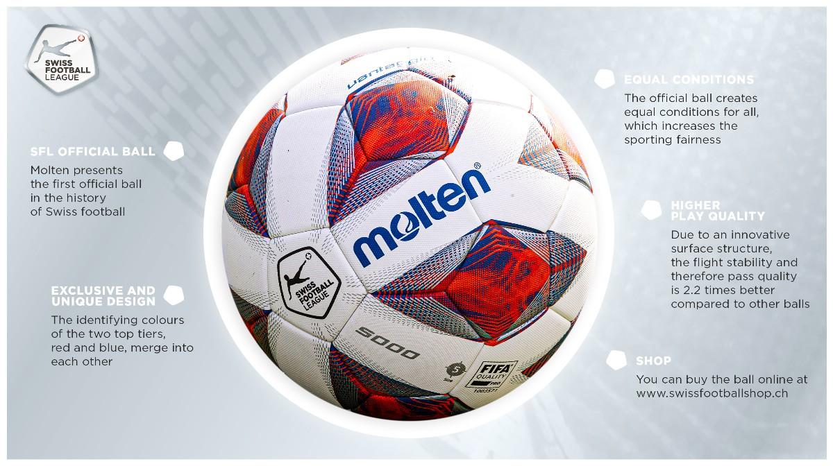 pallone molten swiss football league 2020-2021