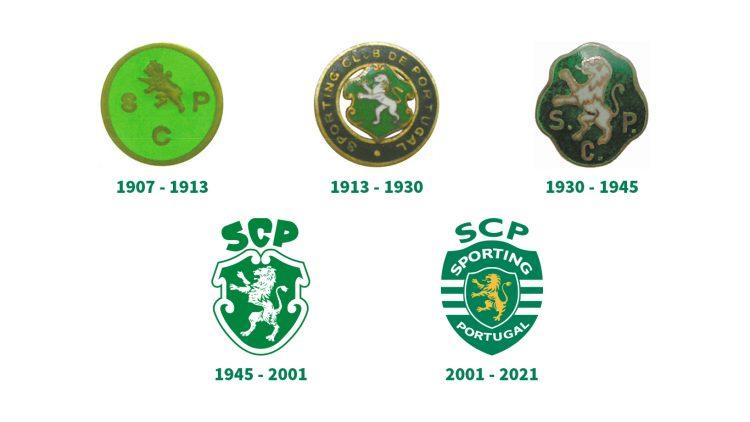 Evoluzione stemma Sporting Lisbona 1907-2021