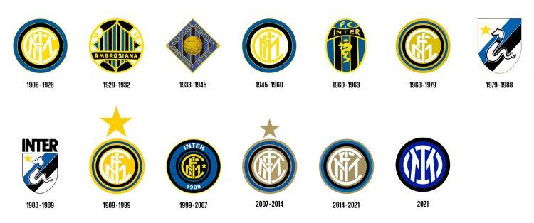 Evoluzione loghi Inter dal 1908