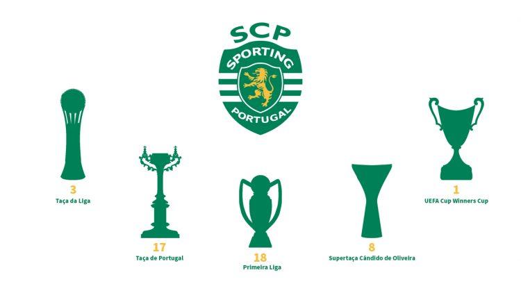 Palmares Sporting Lisbona