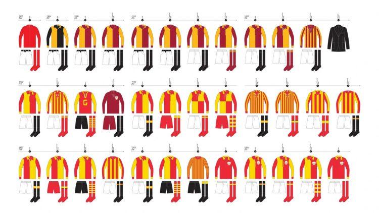Maglie Galatasaray 1905-1955