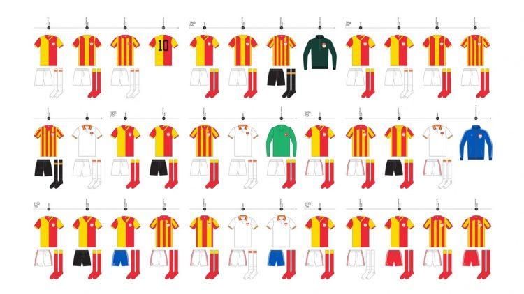 Evoluzione maglia Galatasaray 1965-1976
