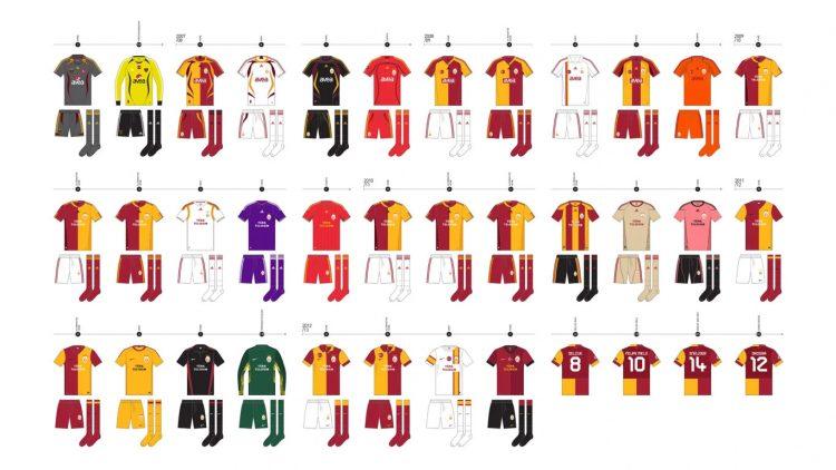Maglie Galatasaray 2007-2013