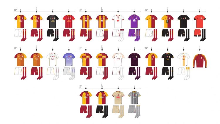 Le maglie del Galatasaray dal 2013 al 2020