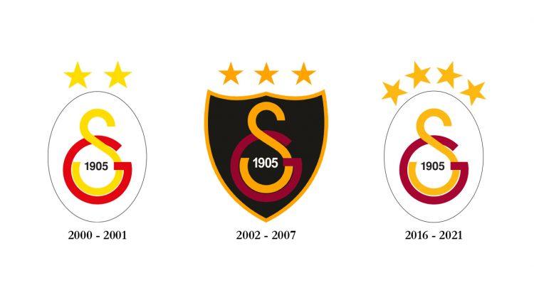 Le stelle sui loghi del Galatasaray