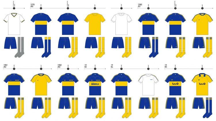 Maglie Boca 1970-1985