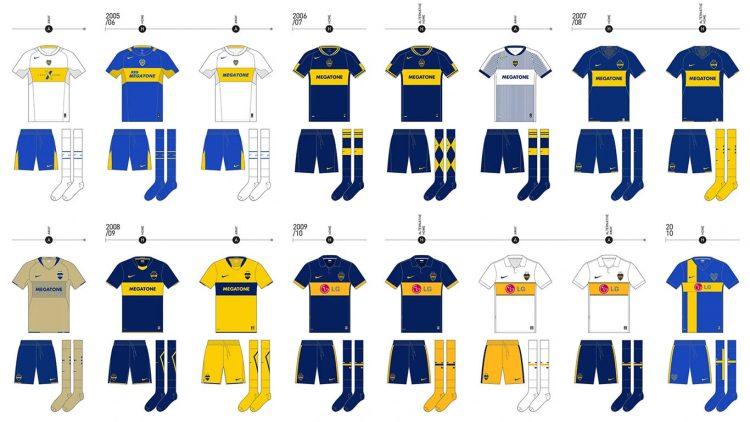Le maglie del Boca Juniors dal 2005 al 2010