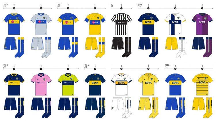 Le maglie del Boca Juniors dal 2010 al 2016