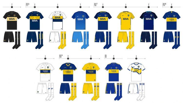 Le maglie del Boca Juniors dal 2016 al 2020