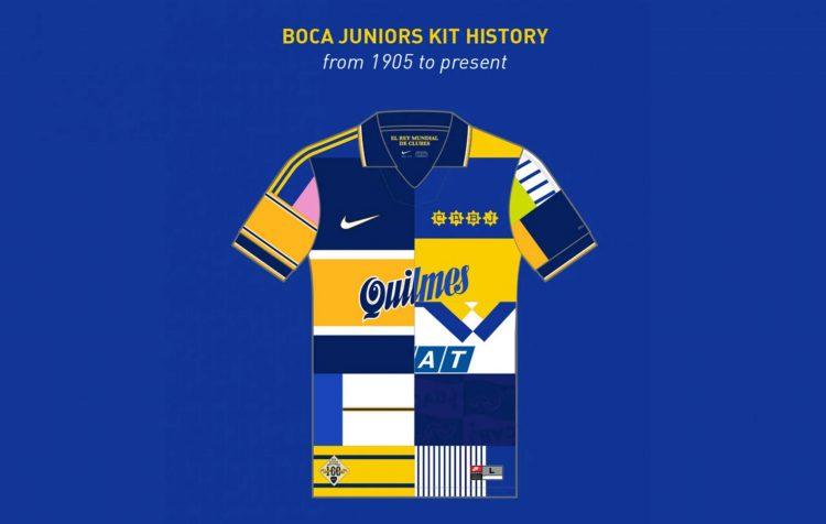 Evoluzione maglia Boca Juniors