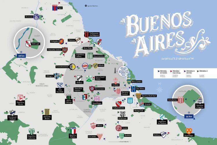 club calcistici di Buenos Aires