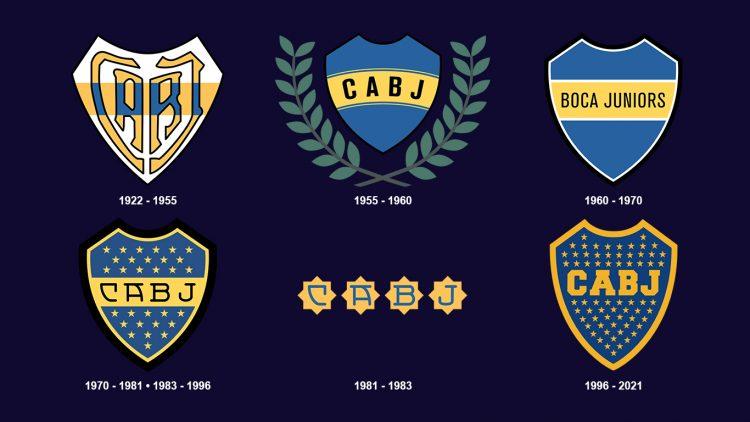 Evoluzione stemma Boca Juniors