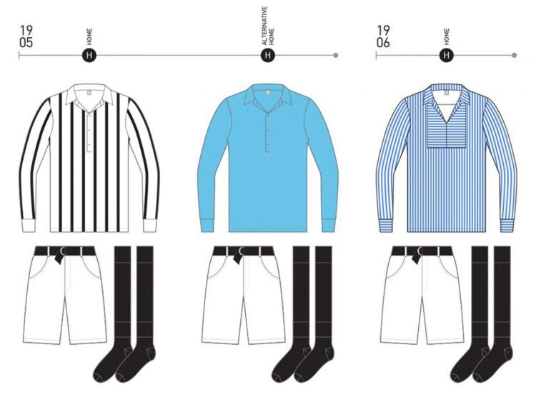 Le maglie del Boca 1905-1906